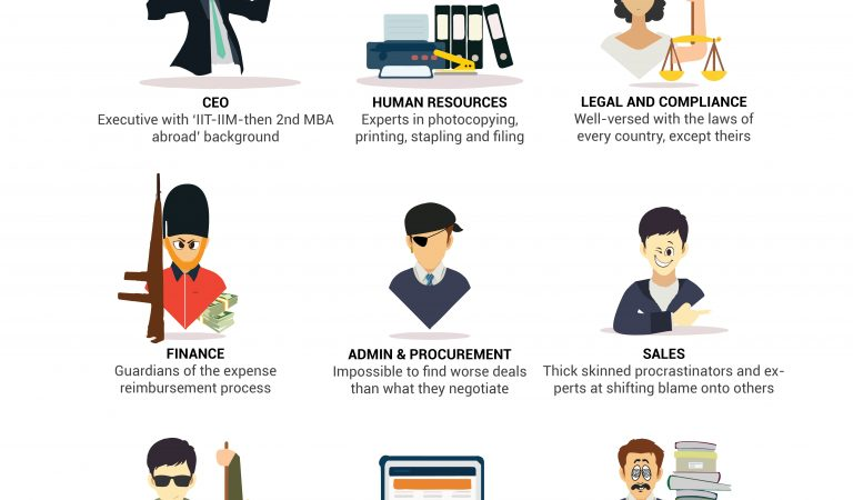 An Emoji Guide to Corporate Functions