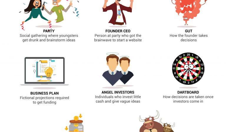 An Emoji Guide to Startups