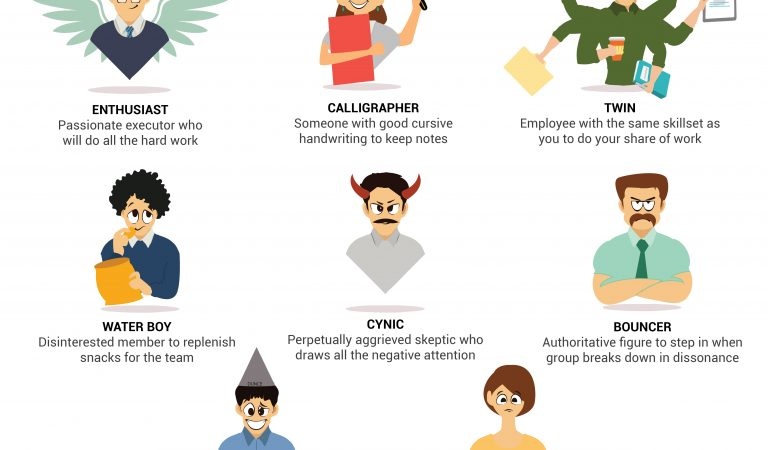 An Emoji Guide to Teamwork